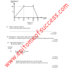 SPM Physics – Form 4 State Trial Papers by Chapter